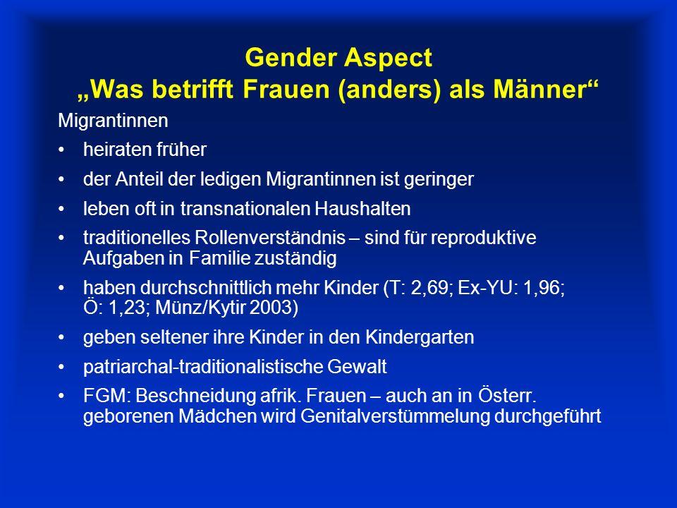 Gender Aspect Was betrifft Frauen (anders) als Männer Migrantinnen heiraten früher der Anteil der ledigen Migrantinnen ist geringer leben oft in transnationalen Haushalten traditionelles Rollenverständnis – sind für reproduktive Aufgaben in Familie zuständig haben durchschnittlich mehr Kinder (T: 2,69; Ex-YU: 1,96; Ö: 1,23; Münz/Kytir 2003) geben seltener ihre Kinder in den Kindergarten patriarchal-traditionalistische Gewalt FGM: Beschneidung afrik.