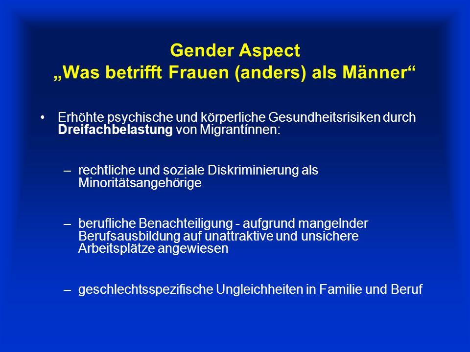 Gender Aspect Was betrifft Frauen (anders) als Männer Erhöhte psychische und körperliche Gesundheitsrisiken durch Dreifachbelastung von Migrantínnen: –rechtliche und soziale Diskriminierung als Minoritätsangehörige –berufliche Benachteiligung - aufgrund mangelnder Berufsausbildung auf unattraktive und unsichere Arbeitsplätze angewiesen –geschlechtsspezifische Ungleichheiten in Familie und Beruf