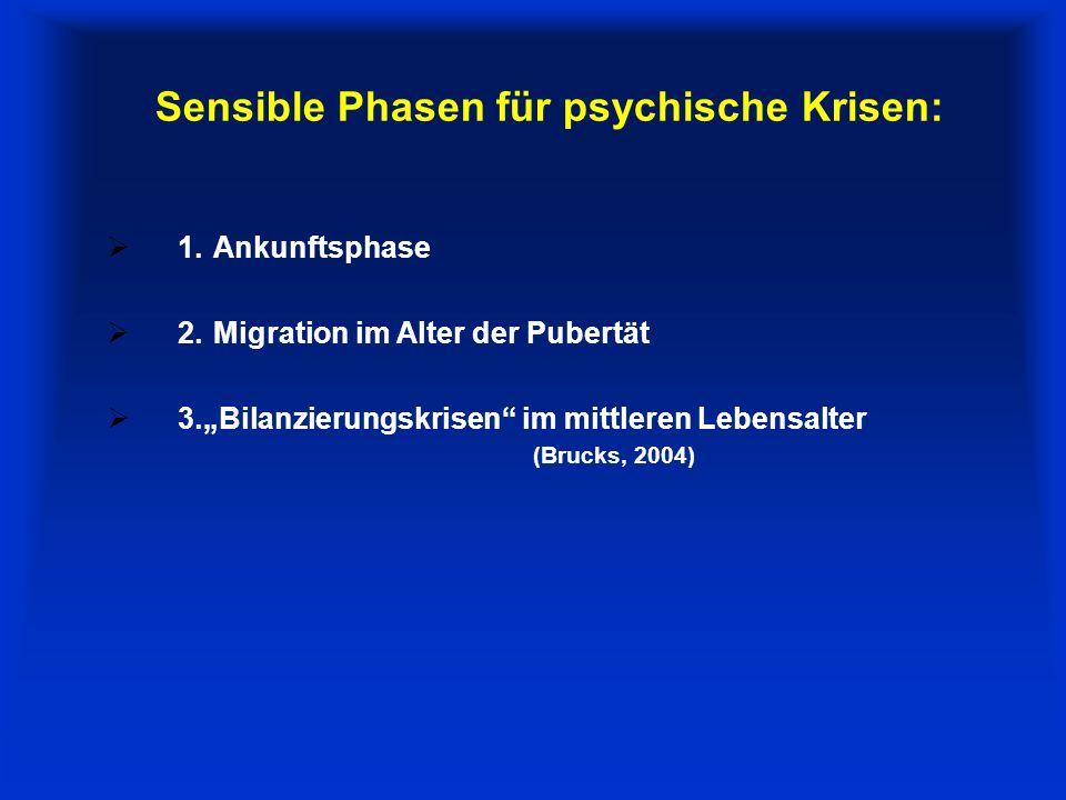 Sensible Phasen für psychische Krisen: 1.Ankunftsphase 2.Migration im Alter der Pubertät 3.Bilanzierungskrisen im mittleren Lebensalter (Brucks, 2004)