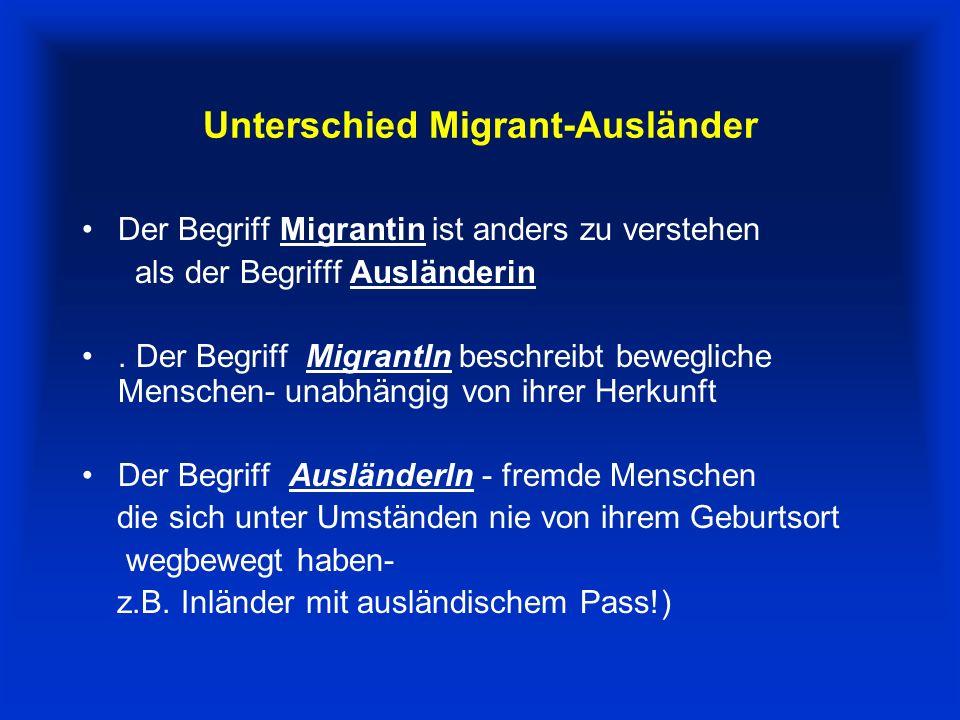 Akkulturationsmodell Gemäß dieser Vorstellung bergen drei der vier Entscheidungen das Potential einer Krise in sich: Assimilation (überangepasste oder einseitig an die Aufnahmegesellschaft orientierte MigrantInnen) Segregation (unterangepasste oder einseitig an die Herkunftsgesellschaft orientierteMigrantInnen) Marginalisation (vereinsamte und orientierungslose MigrantInnen).