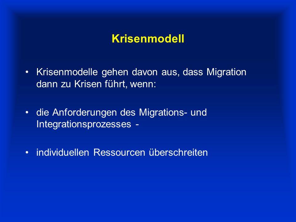 Krisenmodell Krisenmodelle gehen davon aus, dass Migration dann zu Krisen führt, wenn: die Anforderungen des Migrations- und Integrationsprozesses - individuellen Ressourcen überschreiten