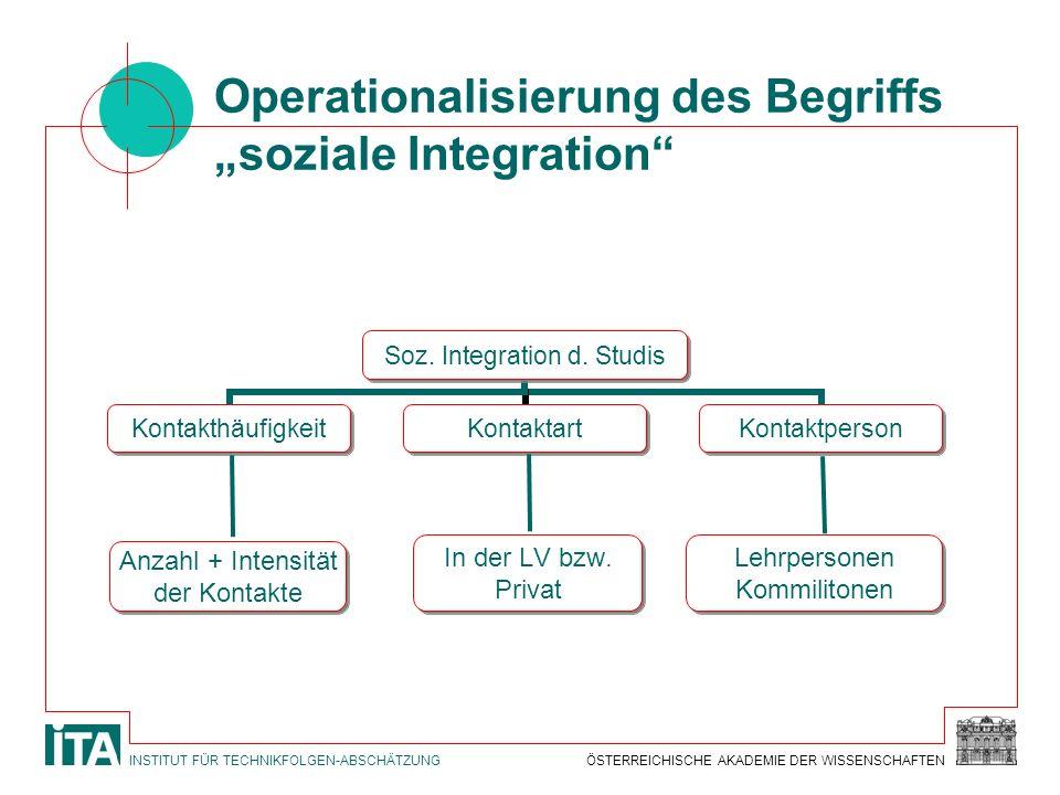 ÖSTERREICHISCHE AKADEMIE DER WISSENSCHAFTENINSTITUT FÜR TECHNIKFOLGEN-ABSCHÄTZUNG Operationalisierung des Begriffs soziale Integration Anzahl + Intens
