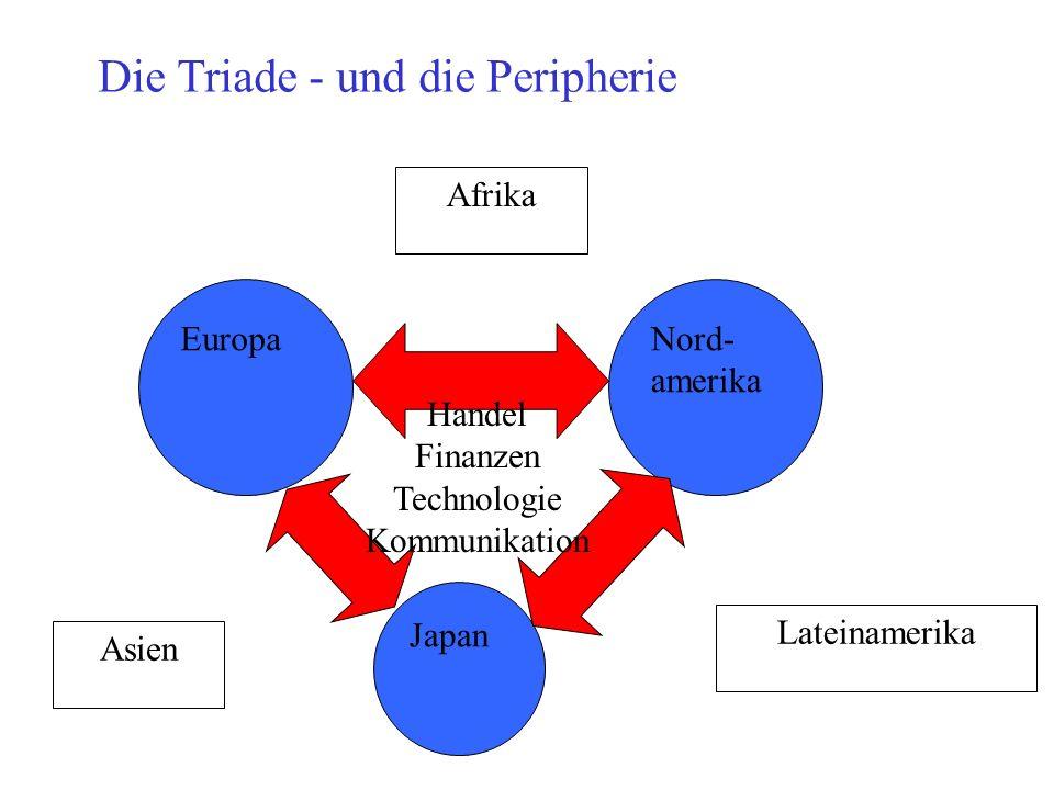 EuropaNord- amerika Japan Lateinamerika Asien Afrika Die Triade - und die Peripherie Handel Finanzen Technologie Kommunikation