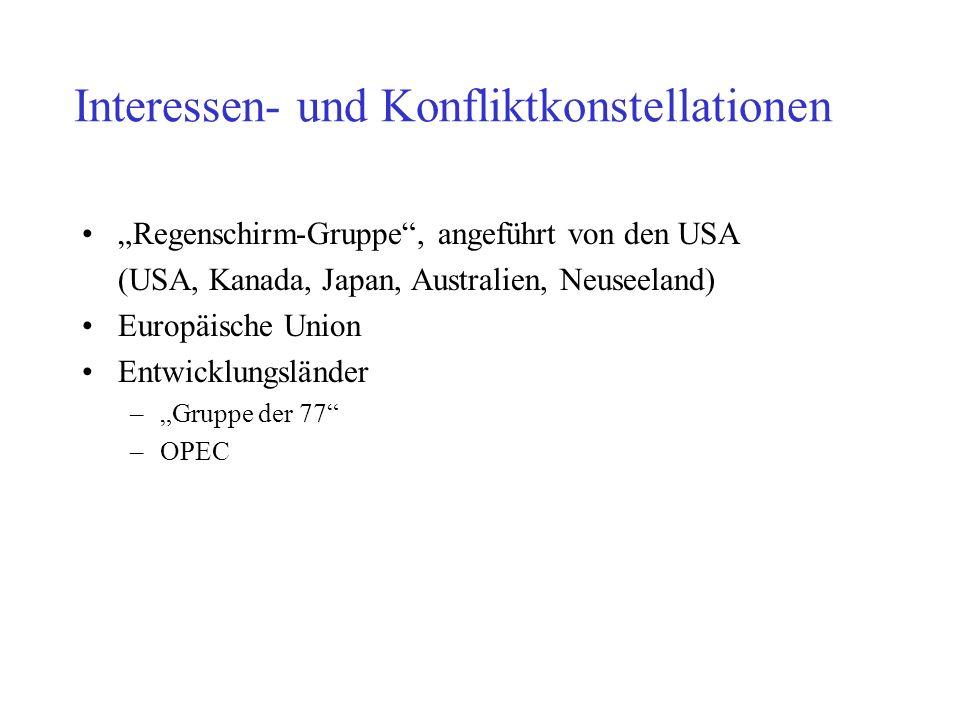 Interessen- und Konfliktkonstellationen Regenschirm-Gruppe, angeführt von den USA (USA, Kanada, Japan, Australien, Neuseeland) Europäische Union Entwicklungsländer –Gruppe der 77 –OPEC