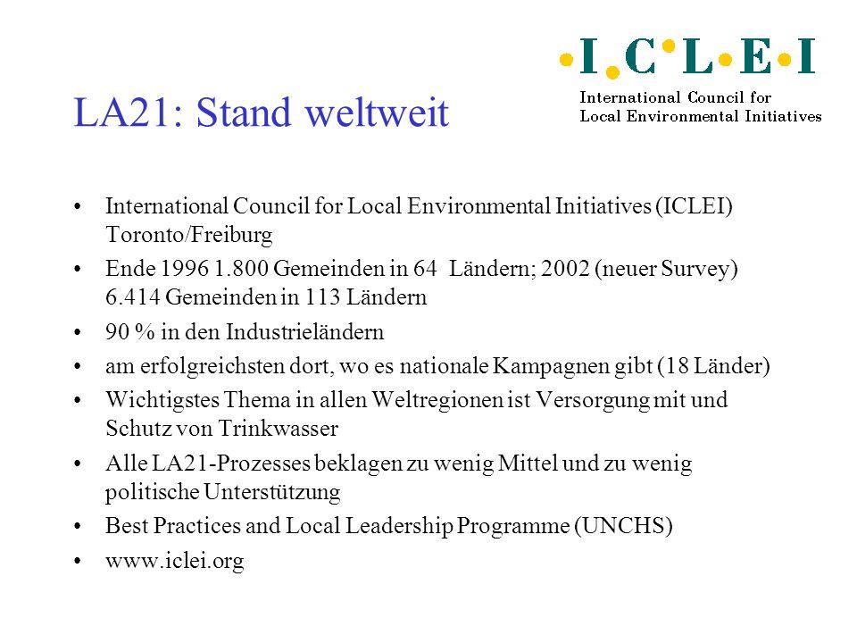 LA21: Stand weltweit International Council for Local Environmental Initiatives (ICLEI) Toronto/Freiburg Ende 1996 1.800 Gemeinden in 64 Ländern; 2002