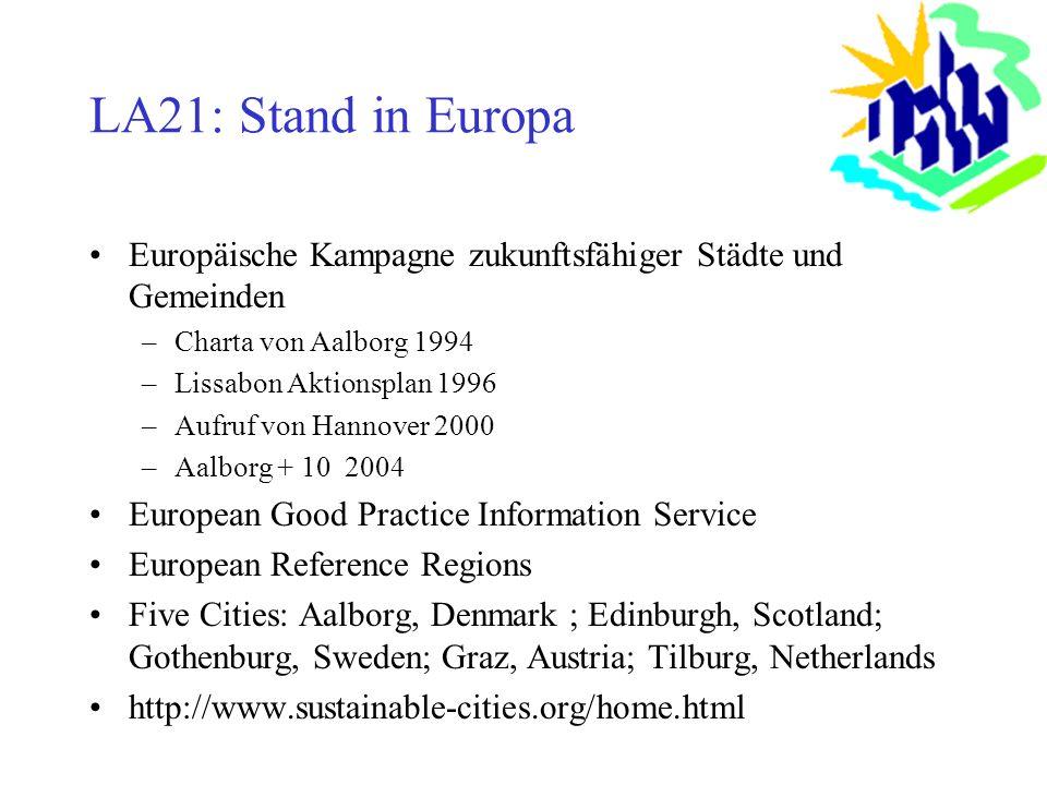LA21: Stand in Europa Europäische Kampagne zukunftsfähiger Städte und Gemeinden –Charta von Aalborg 1994 –Lissabon Aktionsplan 1996 –Aufruf von Hannov