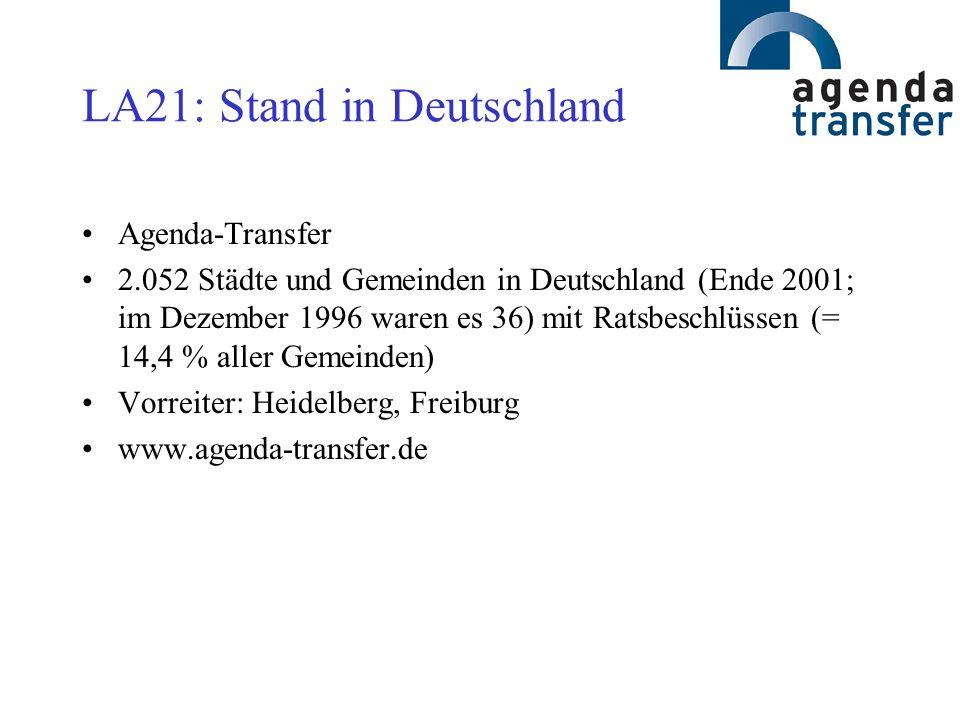 LA21: Stand in Deutschland Agenda-Transfer 2.052 Städte und Gemeinden in Deutschland (Ende 2001; im Dezember 1996 waren es 36) mit Ratsbeschlüssen (=