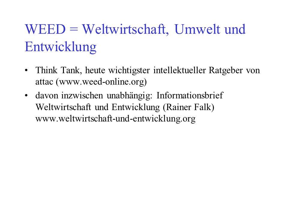 WEED = Weltwirtschaft, Umwelt und Entwicklung Think Tank, heute wichtigster intellektueller Ratgeber von attac (www.weed-online.org) davon inzwischen unabhängig: Informationsbrief Weltwirtschaft und Entwicklung (Rainer Falk) www.weltwirtschaft-und-entwicklung.org
