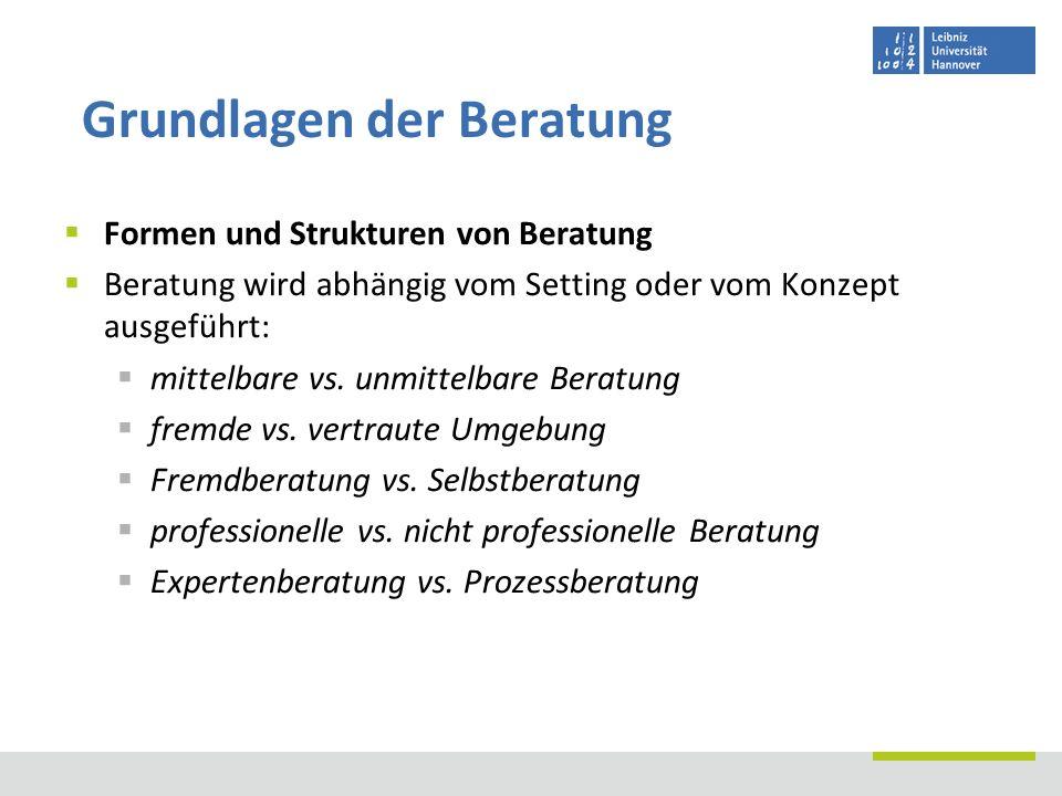 Formen und Strukturen von Beratung Beratung wird abhängig vom Setting oder vom Konzept ausgeführt: mittelbare vs. unmittelbare Beratung fremde vs. ver