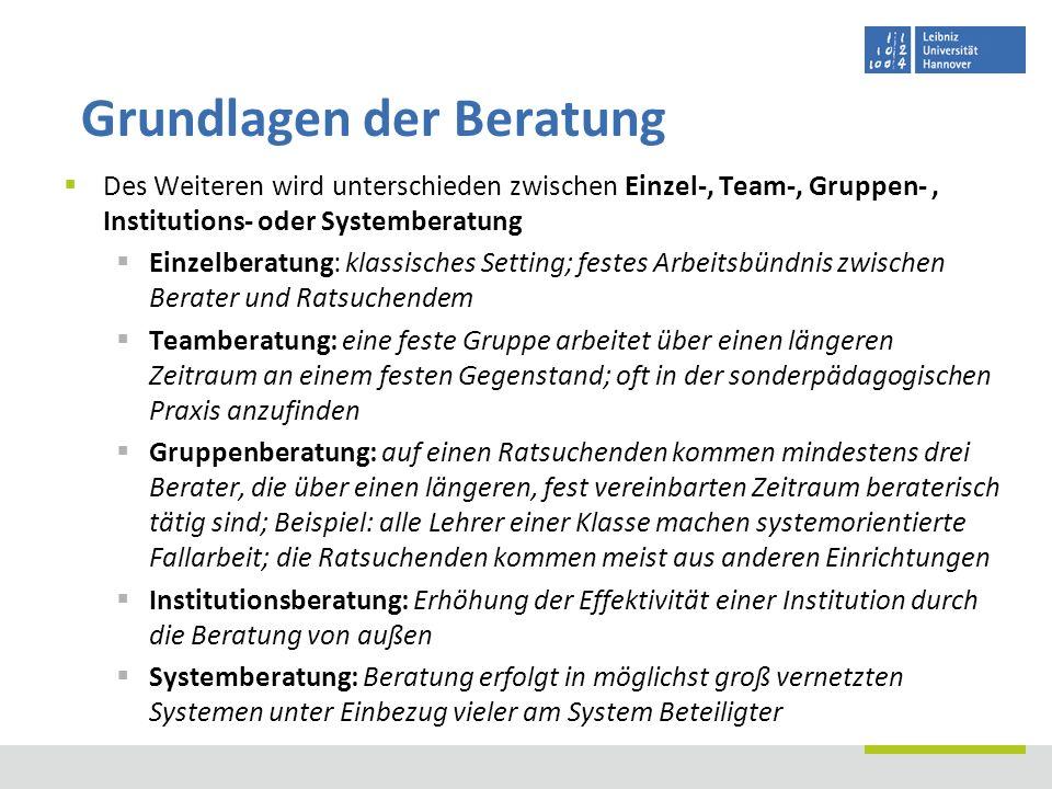 Des Weiteren wird unterschieden zwischen Einzel-, Team-, Gruppen-, Institutions- oder Systemberatung Einzelberatung: klassisches Setting; festes Arbei