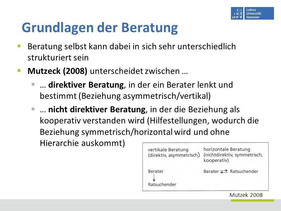 Beratung selbst kann dabei in sich sehr unterschiedlich strukturiert sein Mutzeck (2008) unterscheidet zwischen … … direktiver Beratung, in der ein Be