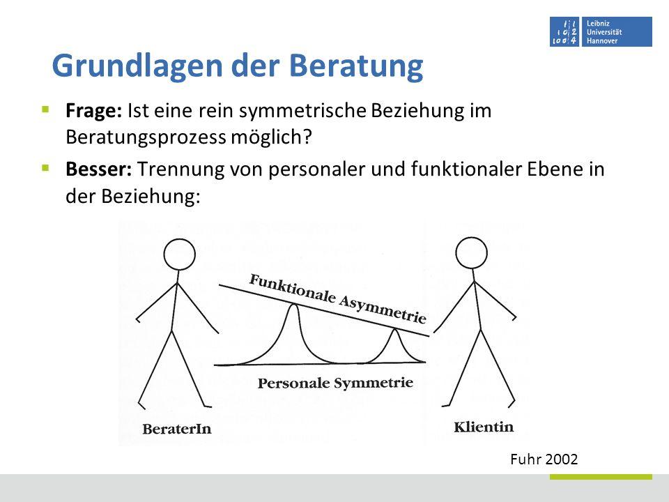 Frage: Ist eine rein symmetrische Beziehung im Beratungsprozess möglich? Besser: Trennung von personaler und funktionaler Ebene in der Beziehung: Grun