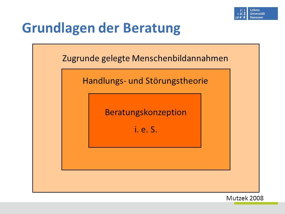 Zugrunde gelegte Menschenbildannahmen Handlungs- und Störungstheorie Beratungskonzeption i. e. S. Mutzek 2008
