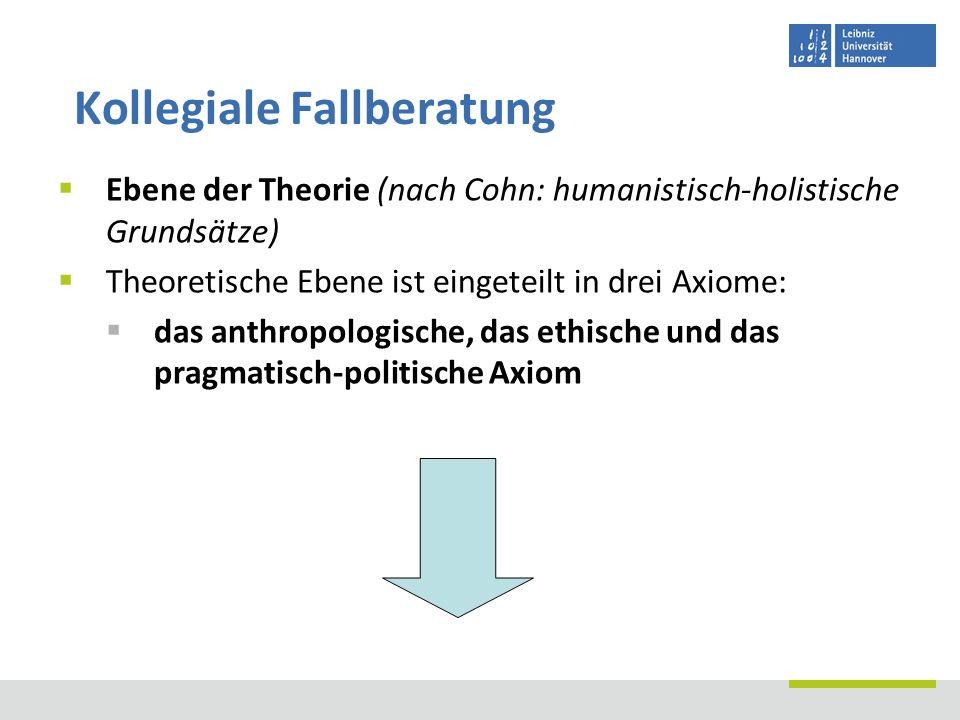 Ebene der Theorie (nach Cohn: humanistisch-holistische Grundsätze) Theoretische Ebene ist eingeteilt in drei Axiome: das anthropologische, das ethisch