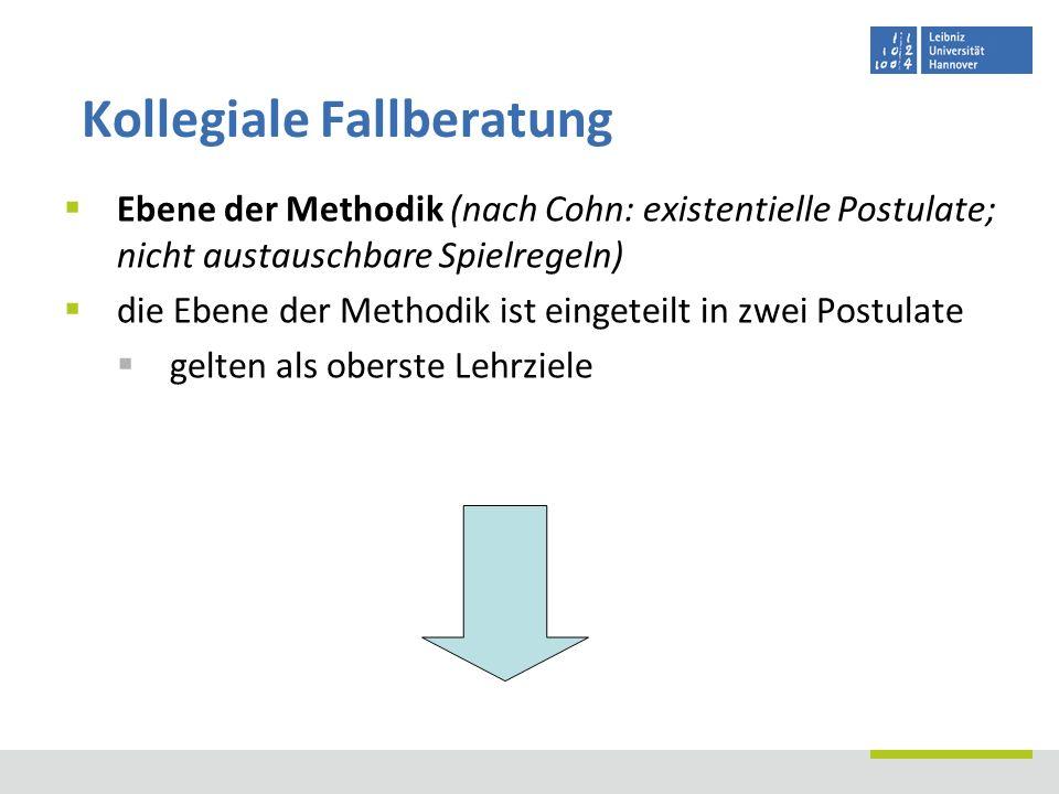 Ebene der Methodik (nach Cohn: existentielle Postulate; nicht austauschbare Spielregeln) die Ebene der Methodik ist eingeteilt in zwei Postulate gelte