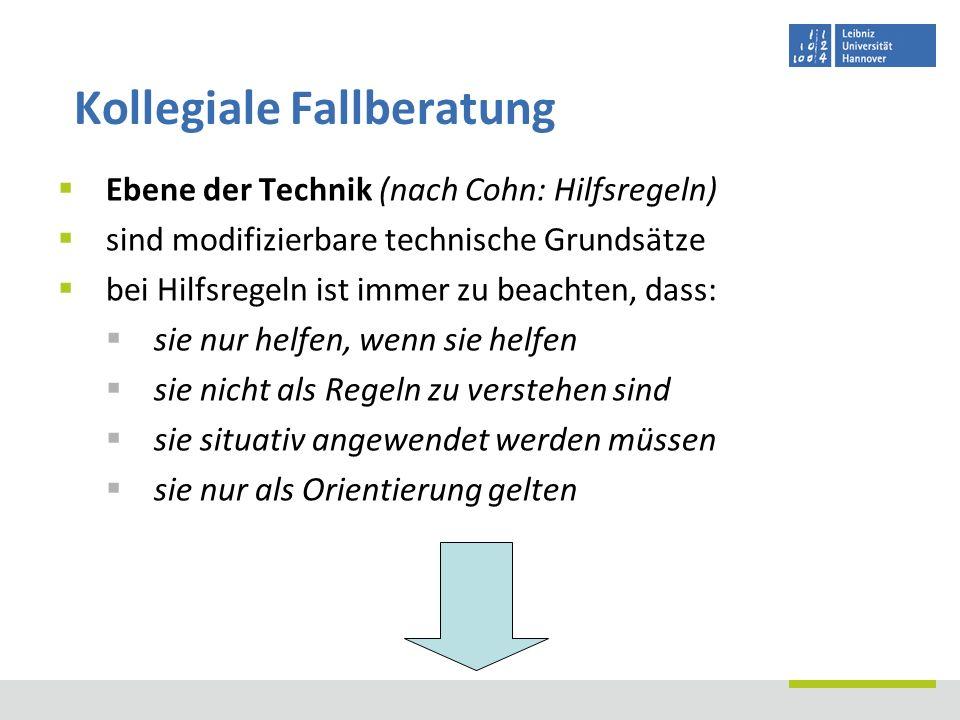 Ebene der Technik (nach Cohn: Hilfsregeln) sind modifizierbare technische Grundsätze bei Hilfsregeln ist immer zu beachten, dass: sie nur helfen, wenn