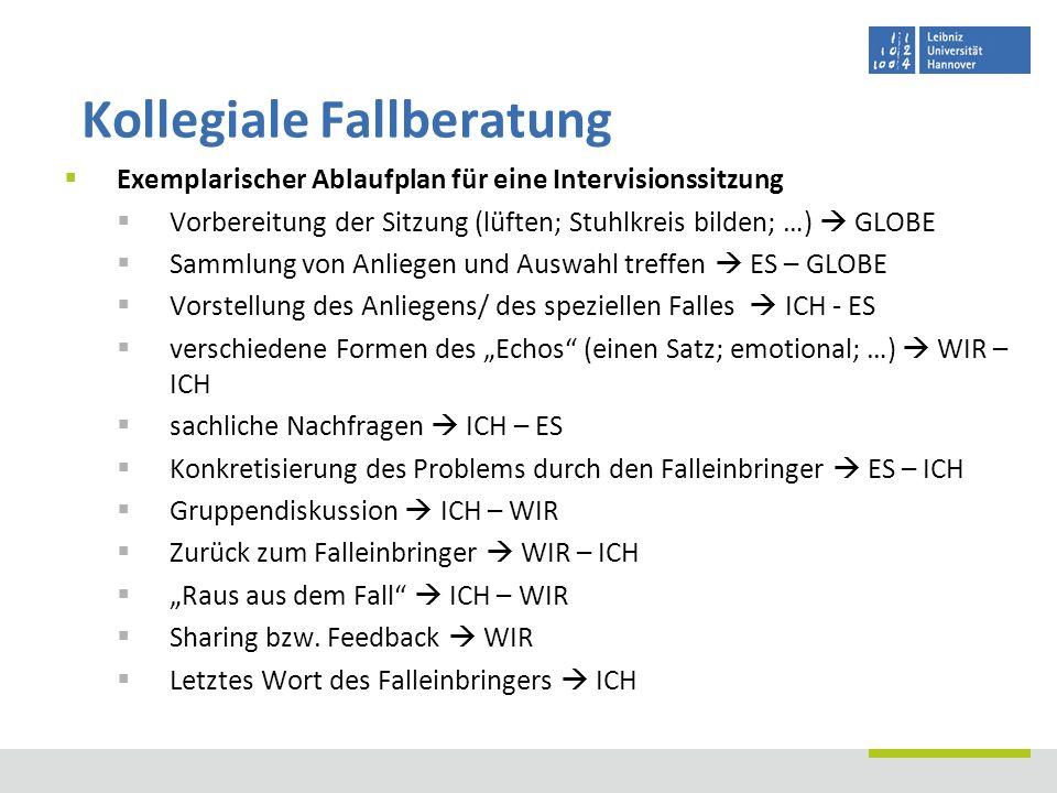 Exemplarischer Ablaufplan für eine Intervisionssitzung Vorbereitung der Sitzung (lüften; Stuhlkreis bilden; …) GLOBE Sammlung von Anliegen und Auswahl