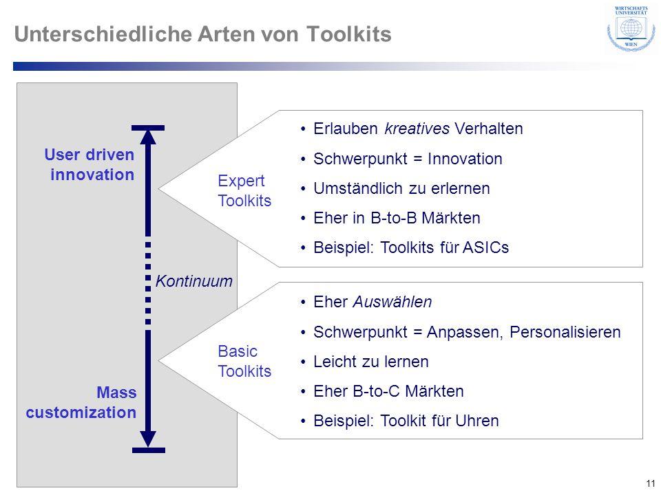 11 © Department of Entrepreneurship Unterschiedliche Arten von Toolkits Expert Toolkits Erlauben kreatives Verhalten Schwerpunkt = Innovation Umständl