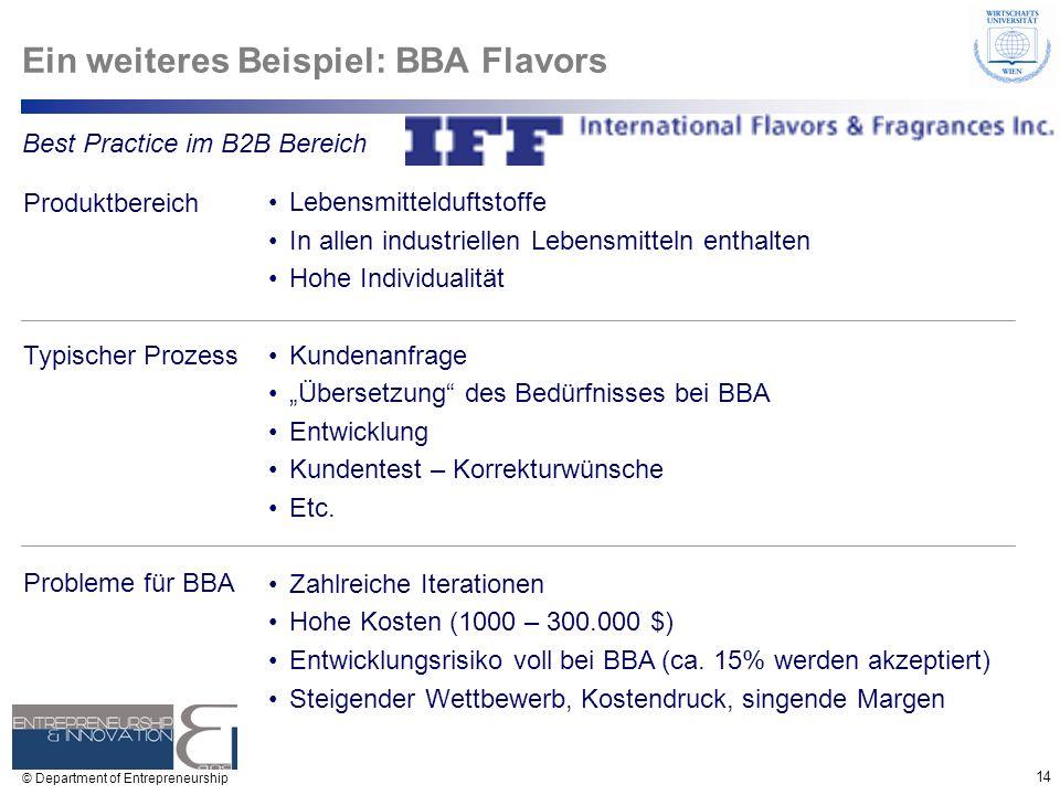 14 © Department of Entrepreneurship Ein weiteres Beispiel: BBA Flavors Lebensmittelduftstoffe In allen industriellen Lebensmitteln enthalten Hohe Indi
