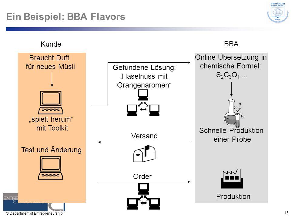 15 © Department of Entrepreneurship Ein Beispiel: BBA Flavors BBA Braucht Duft für neues Müsli spielt herum mit Toolkit Versand Gefundene Lösung: Hase