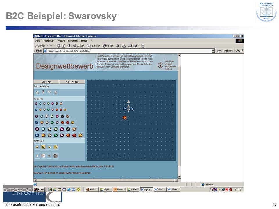 18 © Department of Entrepreneurship B2C Beispiel: Swarovsky
