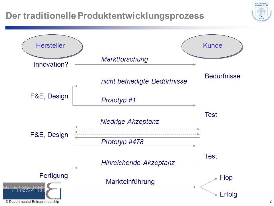 2 © Department of Entrepreneurship Der traditionelle Produktentwicklungsprozess Kunde Hersteller Test Marktforschung Innovation? nicht befriedigte Bed