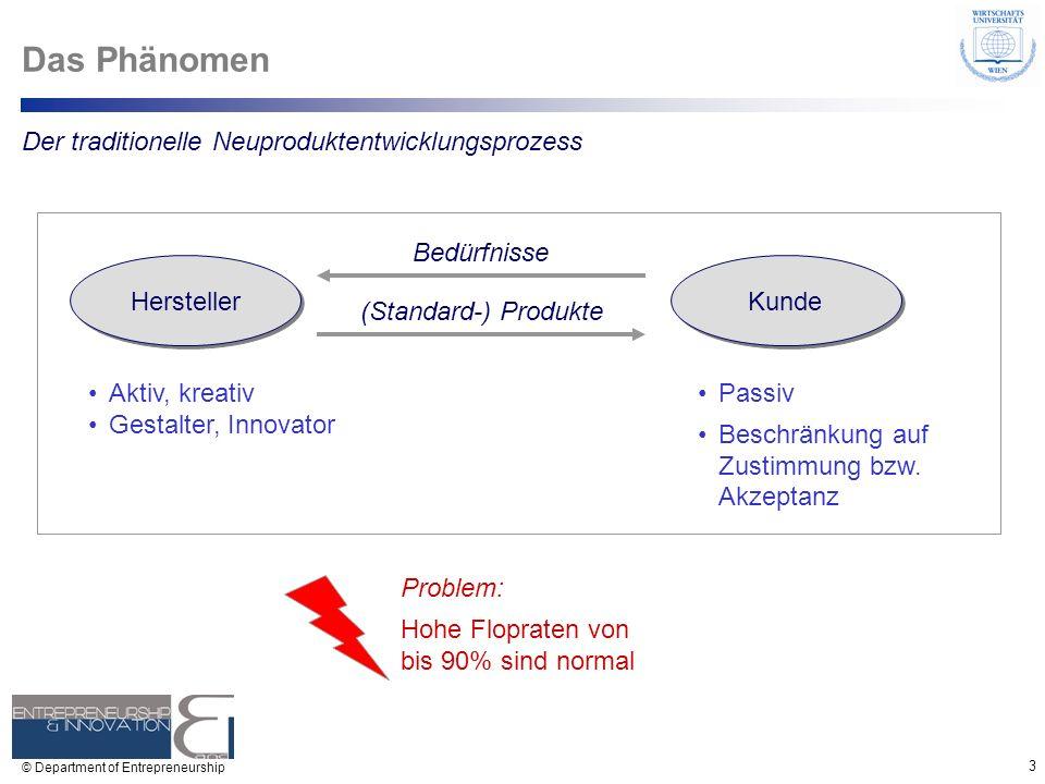 3 © Department of Entrepreneurship Das Phänomen HerstellerKunde Der traditionelle Neuproduktentwicklungsprozess Aktiv, kreativ Gestalter, Innovator Be