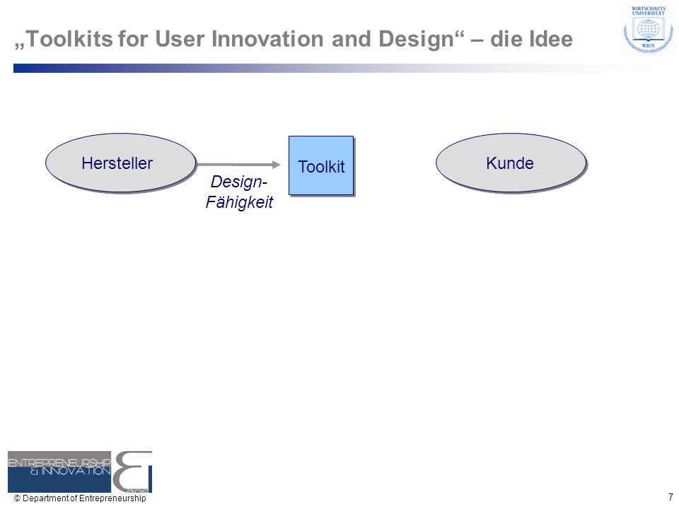7 © Department of Entrepreneurship Toolkits for User Innovation and Design – die Idee Design- Fähigkeit Toolkit HerstellerKunde