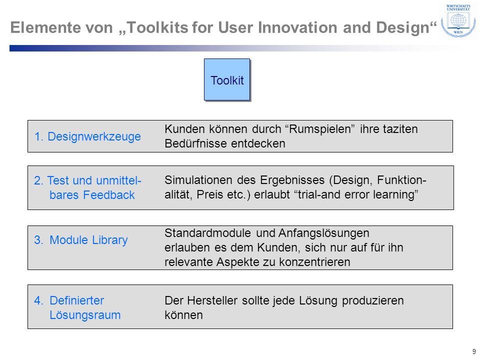 9 © Department of Entrepreneurship Elemente von Toolkits for User Innovation and Design 1. Designwerkzeuge Kunden können durch Rumspielen ihre taziten