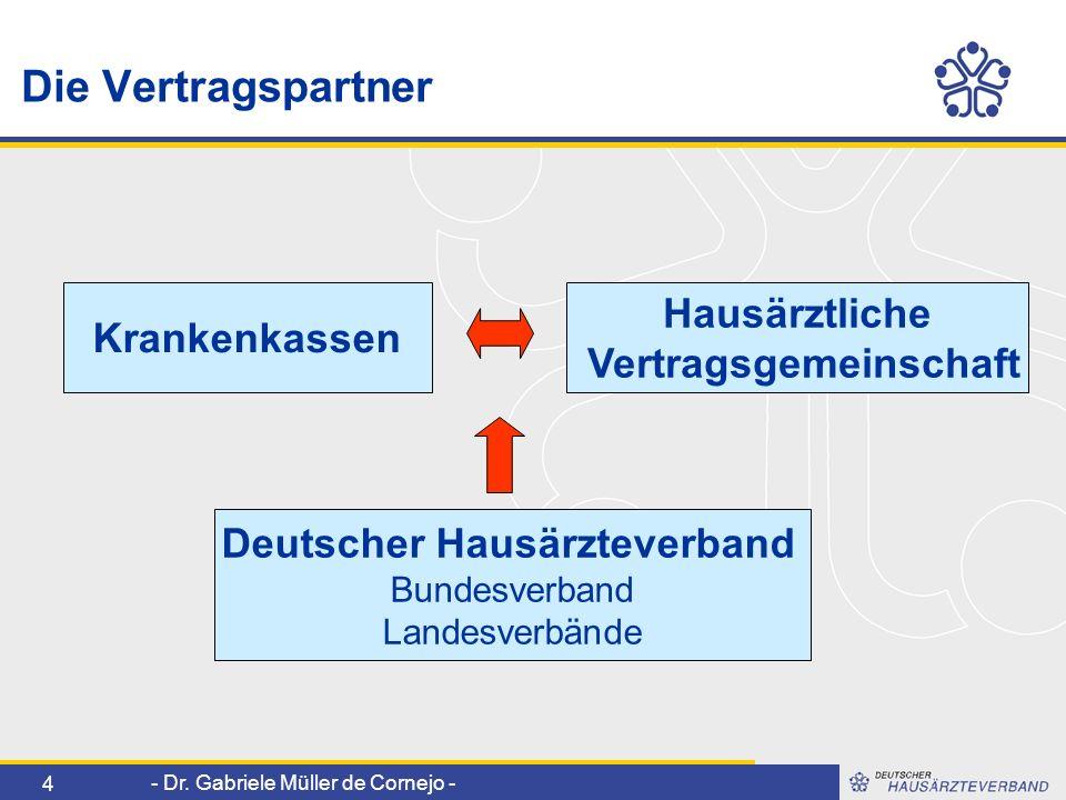 - Dr. Gabriele Müller de Cornejo - 4 Die Vertragspartner Krankenkassen Hausärztliche Vertragsgemeinschaft Deutscher Hausärzteverband Bundesverband Lan
