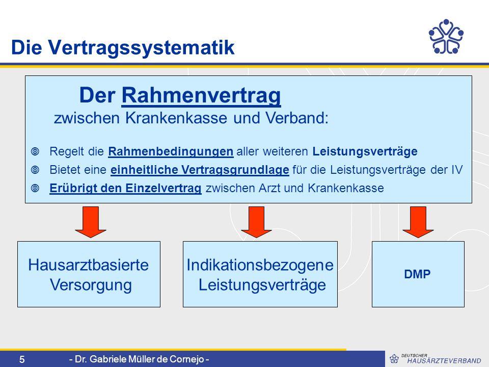 - Dr. Gabriele Müller de Cornejo - 5 Die Vertragssystematik Der Rahmenvertrag zwischen Krankenkasse und Verband: Regelt die Rahmenbedingungen aller we
