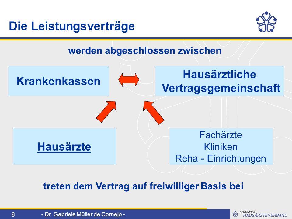 - Dr. Gabriele Müller de Cornejo - 6 Die Leistungsverträge Krankenkassen Hausärztliche Vertragsgemeinschaft Hausärzte Fachärzte Kliniken Reha - Einric