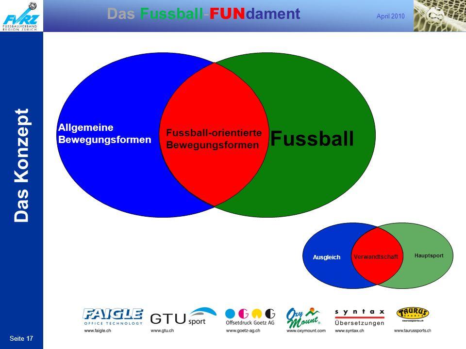 April 2010 Seite 17 Das Fussball- FUN dament Allgemeine Bewegungsformen Fussball Fussball-orientierte Bewegungsformen Ausgleich Hauptsport Verwandtsch