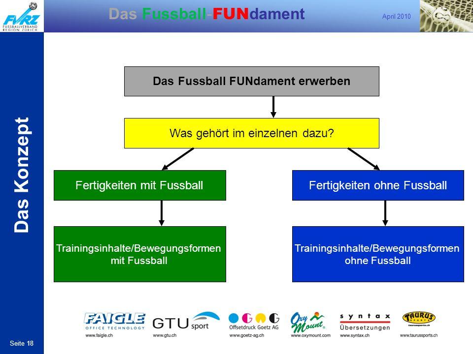 April 2010 Seite 18 Das Fussball- FUN dament Das Fussball FUNdament erwerben Was gehört im einzelnen dazu? Fertigkeiten mit FussballFertigkeiten ohne