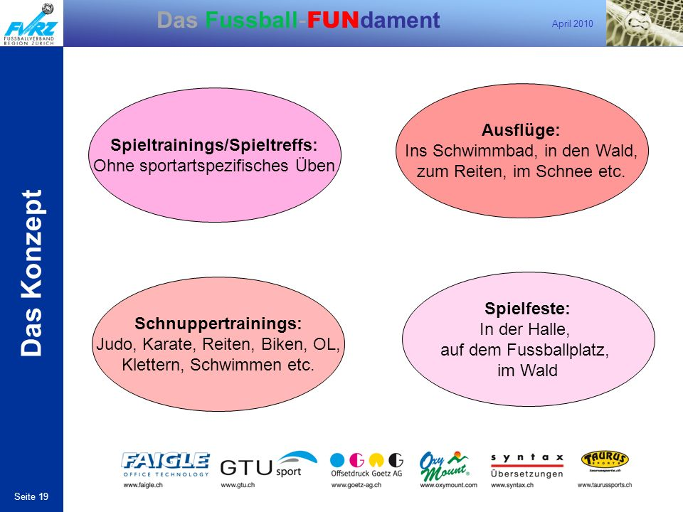 April 2010 Seite 19 Das Fussball- FUN dament Spieltrainings/Spieltreffs: Ohne sportartspezifisches Üben Ausflüge: Ins Schwimmbad, in den Wald, zum Rei