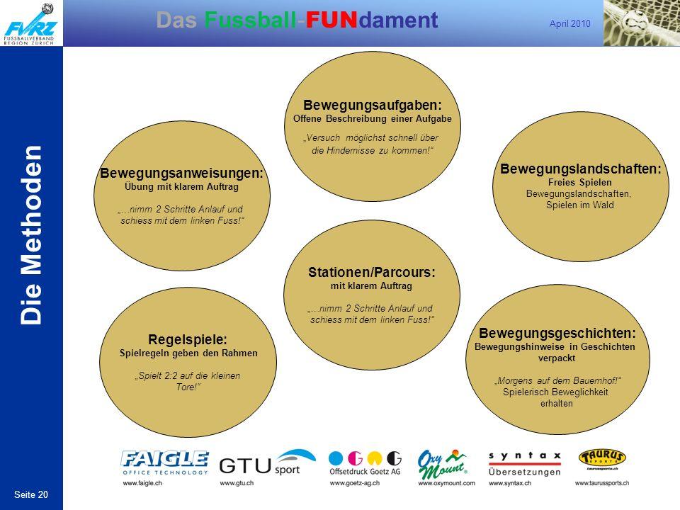April 2010 Seite 20 Das Fussball- FUN dament Bewegungsanweisungen: Übung mit klarem Auftrag …nimm 2 Schritte Anlauf und schiess mit dem linken Fuss! R