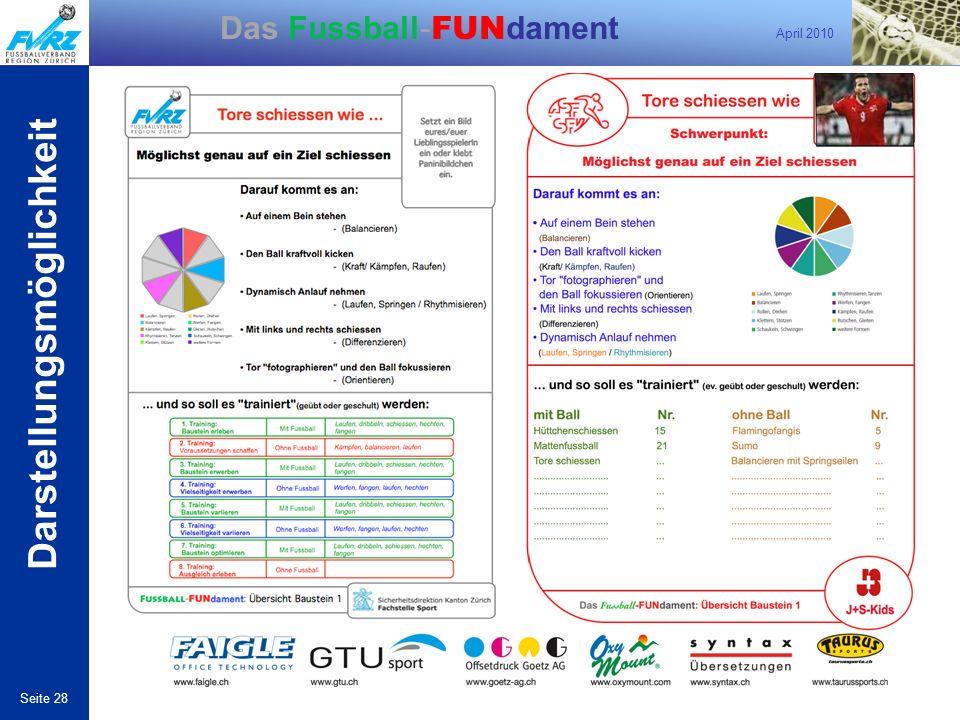 April 2010 Seite 28 Das Fussball- FUN dament Darstellungsmöglichkeit