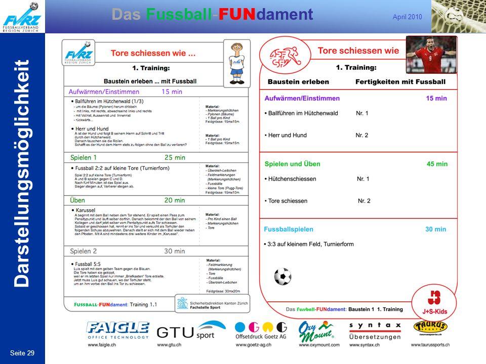 April 2010 Seite 29 Das Fussball- FUN dament Darstellungsmöglichkeit