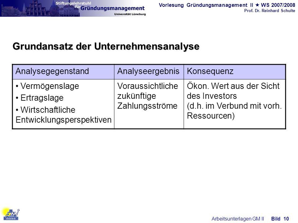 Vorlesung Gründungsmanagement II WS 2007/2008 Prof. Dr. Reinhard Schulte Arbeitsunterlagen GM IIBild 10 AnalysegegenstandAnalyseergebnisKonsequenz Ver