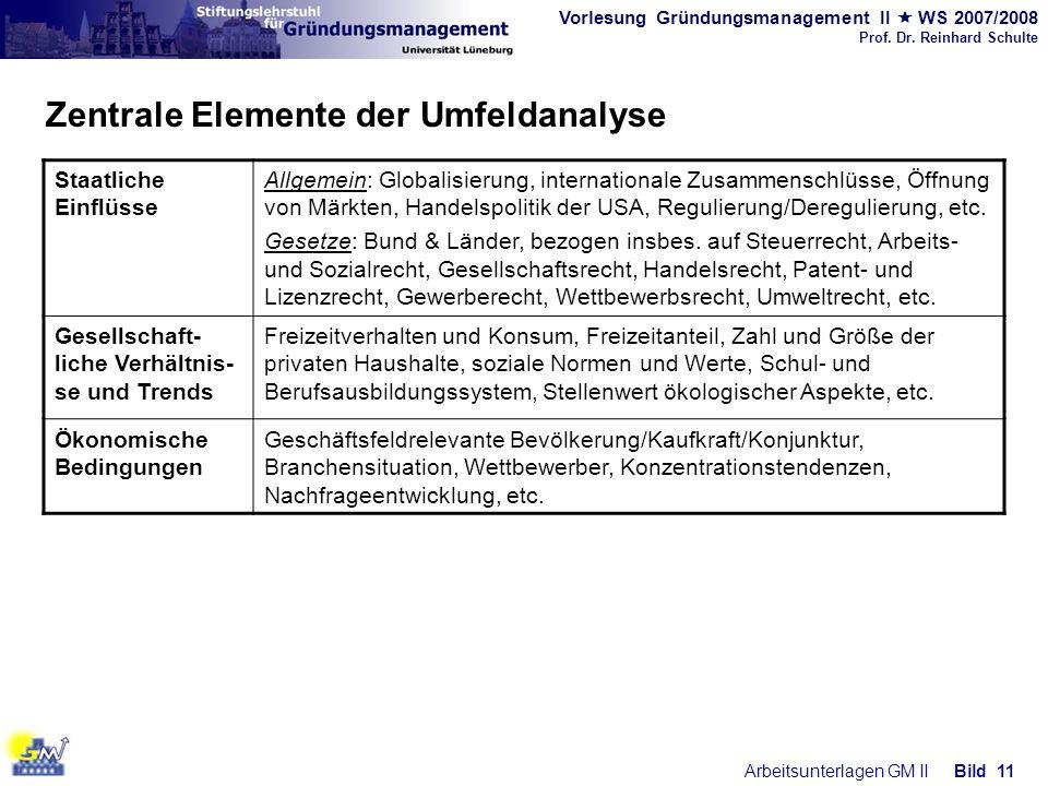 Vorlesung Gründungsmanagement II WS 2007/2008 Prof. Dr. Reinhard Schulte Arbeitsunterlagen GM IIBild 11 Zentrale Elemente der Umfeldanalyse Staatliche