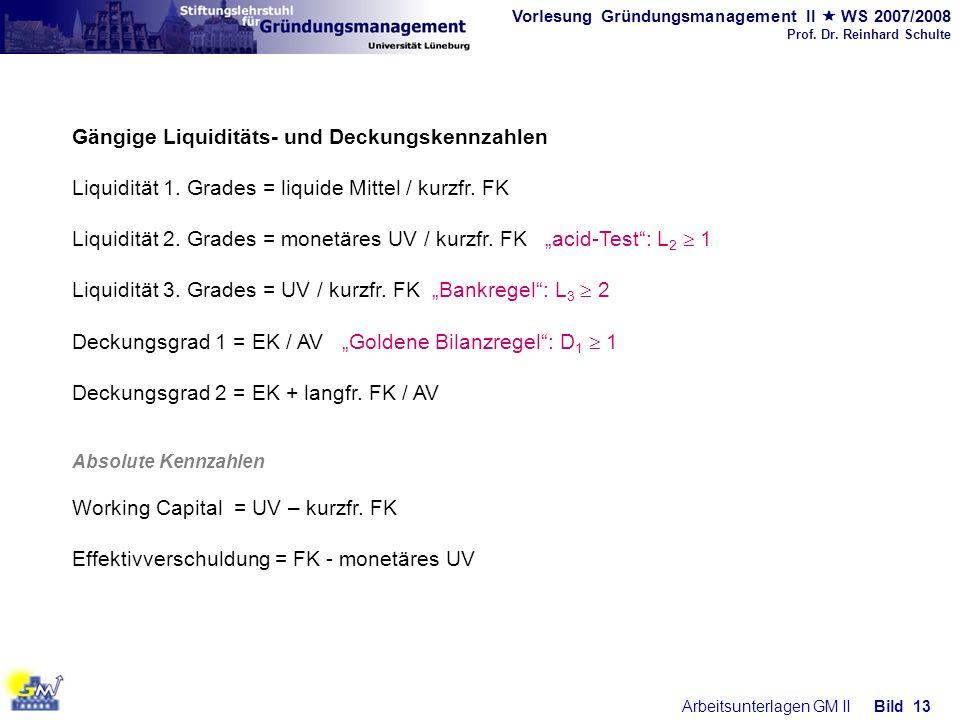 Vorlesung Gründungsmanagement II WS 2007/2008 Prof. Dr. Reinhard Schulte Arbeitsunterlagen GM IIBild 13 Gängige Liquiditäts- und Deckungskennzahlen Li