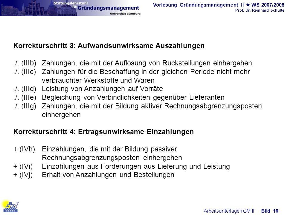 Vorlesung Gründungsmanagement II WS 2007/2008 Prof. Dr. Reinhard Schulte Arbeitsunterlagen GM IIBild 16 Korrekturschritt 3: Aufwandsunwirksame Auszahl