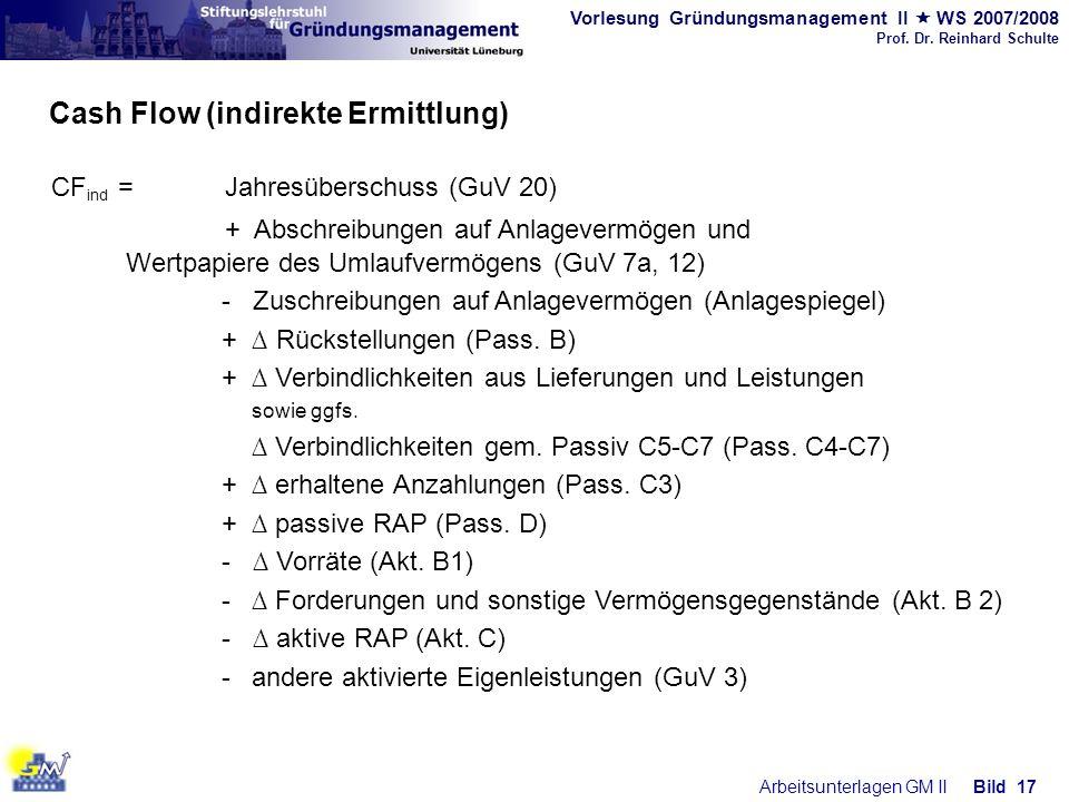 Vorlesung Gründungsmanagement II WS 2007/2008 Prof. Dr. Reinhard Schulte Arbeitsunterlagen GM IIBild 17 Cash Flow (indirekte Ermittlung) CF ind =Jahre