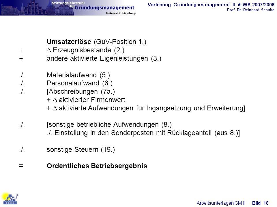Vorlesung Gründungsmanagement II WS 2007/2008 Prof. Dr. Reinhard Schulte Arbeitsunterlagen GM IIBild 18 Umsatzerlöse (GuV-Position 1.) + Erzeugnisbest
