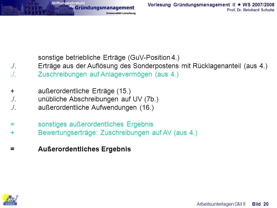 Vorlesung Gründungsmanagement II WS 2007/2008 Prof. Dr. Reinhard Schulte Arbeitsunterlagen GM IIBild 20 sonstige betriebliche Erträge (GuV-Position 4.