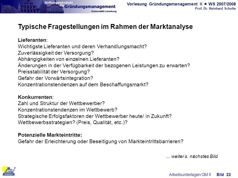 Vorlesung Gründungsmanagement II WS 2007/2008 Prof. Dr. Reinhard Schulte Arbeitsunterlagen GM IIBild 22 Typische Fragestellungen im Rahmen der Marktan