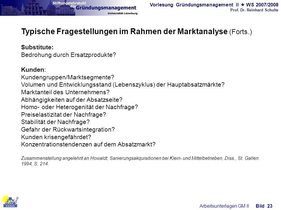 Vorlesung Gründungsmanagement II WS 2007/2008 Prof. Dr. Reinhard Schulte Arbeitsunterlagen GM IIBild 23 Typische Fragestellungen im Rahmen der Marktan