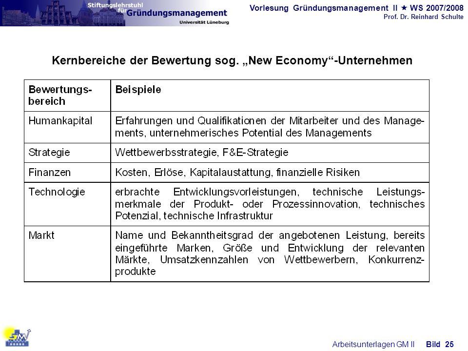 Vorlesung Gründungsmanagement II WS 2007/2008 Prof. Dr. Reinhard Schulte Arbeitsunterlagen GM IIBild 25 Kernbereiche der Bewertung sog. New Economy-Un