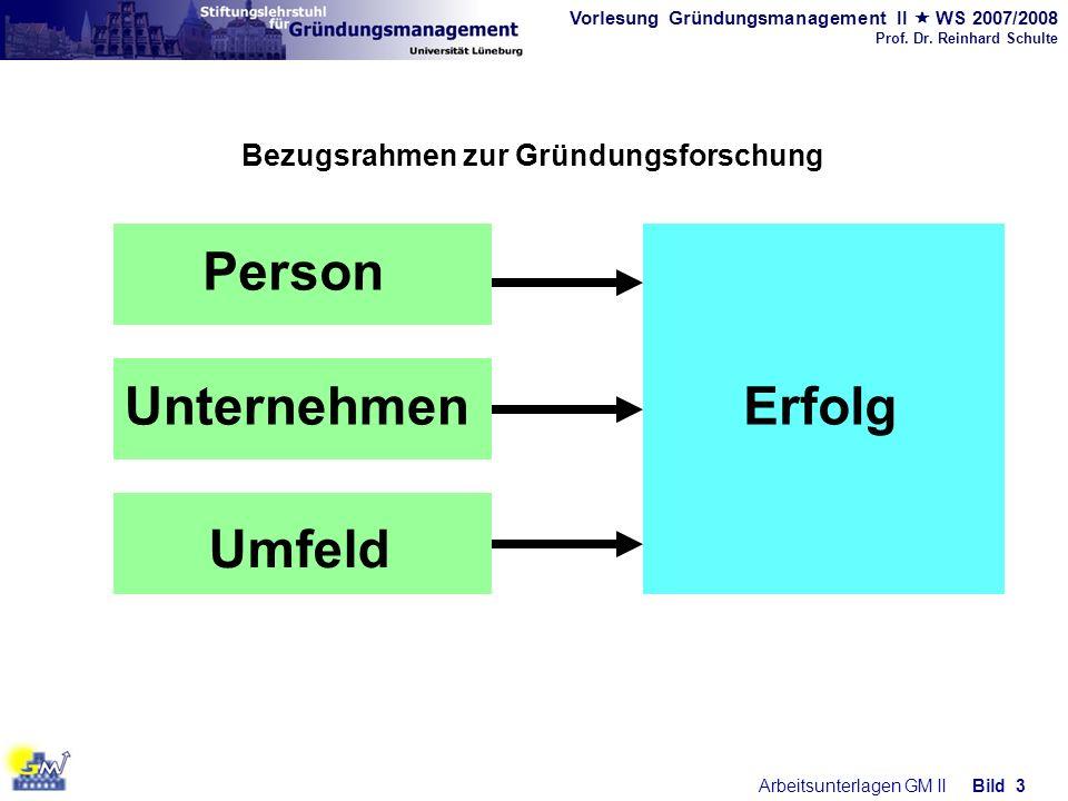 Vorlesung Gründungsmanagement II WS 2007/2008 Prof. Dr. Reinhard Schulte Arbeitsunterlagen GM IIBild 3 Person Umfeld UnternehmenErfolg Bezugsrahmen zu