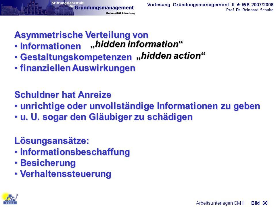 Vorlesung Gründungsmanagement II WS 2007/2008 Prof. Dr. Reinhard Schulte Arbeitsunterlagen GM IIBild 30 Asymmetrische Verteilung von Informationen Inf